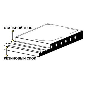 Техпластина для дорожной техники